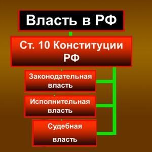 Органы власти Кабардинки